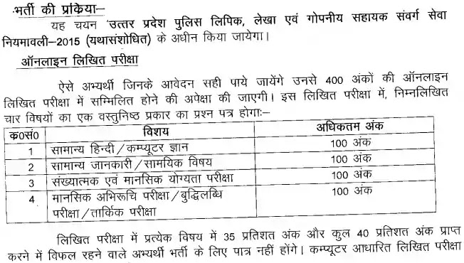 Sub-Inspector ASI Clerk Accounts Vacancy Recruitment in UP Police 2021 - 25 Days Remaining for Apply