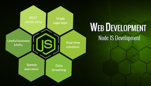 What is node.js and what is it for?